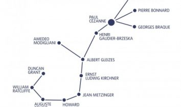 cezanneconstellation